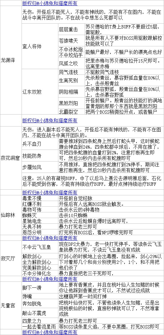 龙渊泽-荻花洞窟-仙踪林-寂灭厅-无量宫.jpg