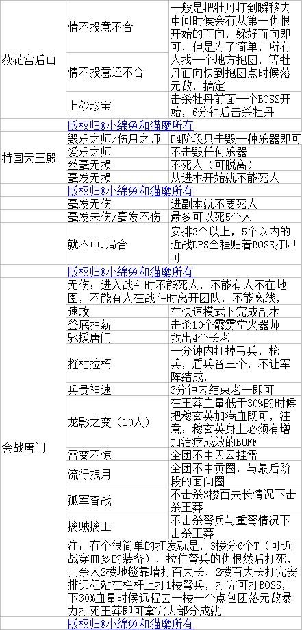 荻花后山-持国-宫中-会战唐门成就.jpg